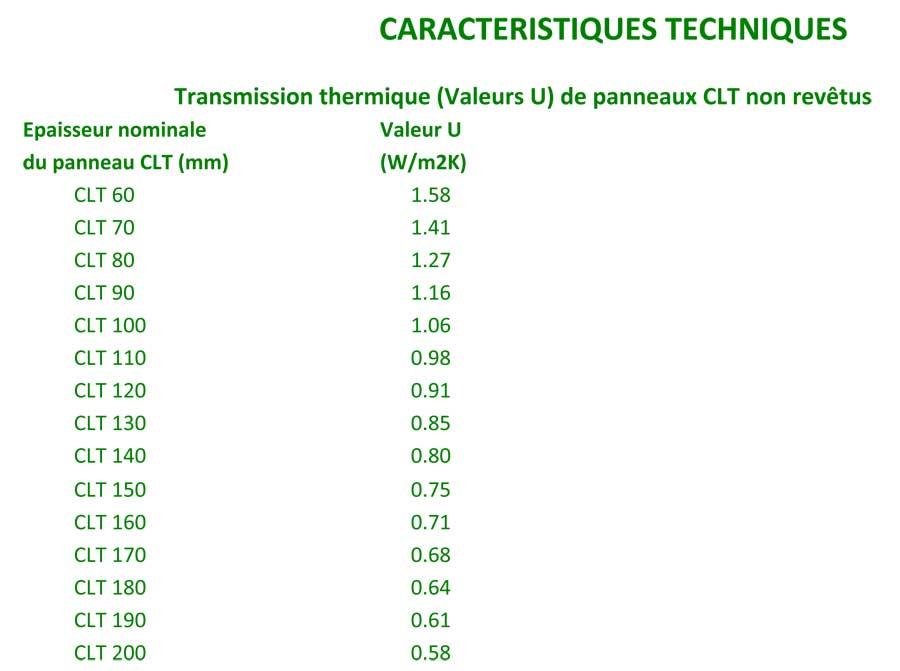 Preësentation-lamalée-collé-DTR-SA-CTS-FRA-12