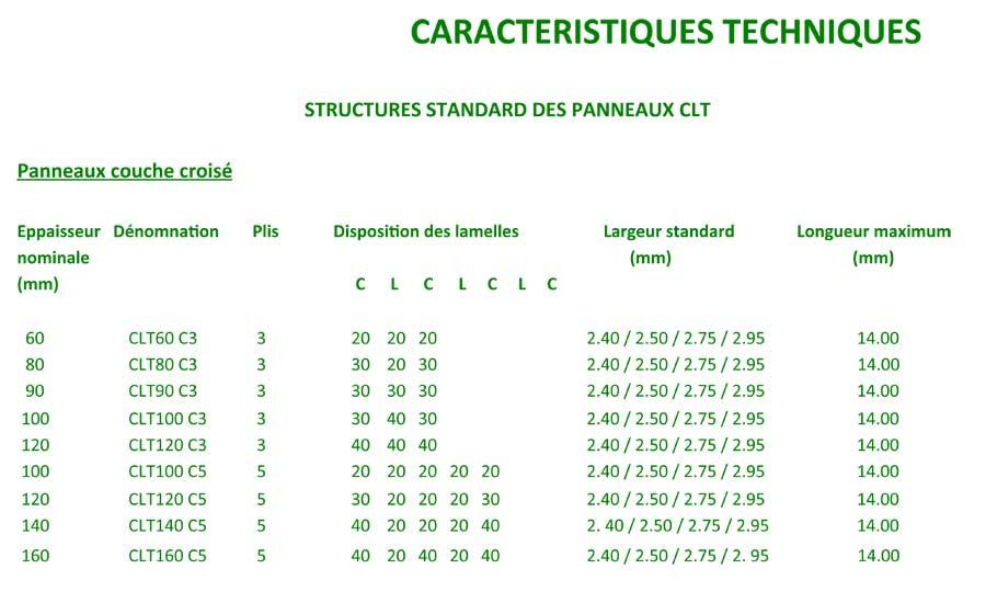 Preësentation-lamalée-collé-DTR-SA-CTS-FRA-7