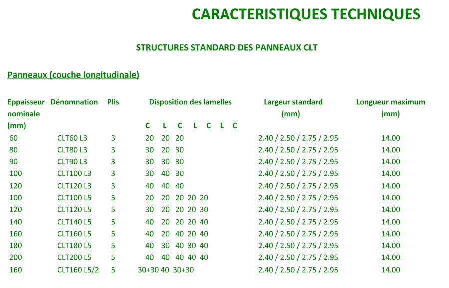 Preësentation-lamalée-collé-DTR-SA-CTS-FRA-8