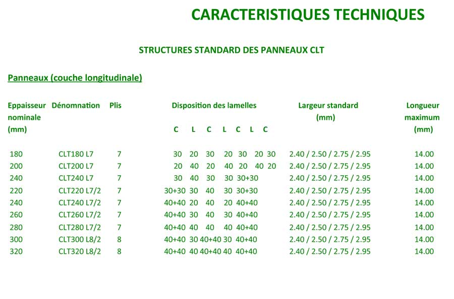 Preësentation-lamalée-collé-DTR-SA-CTS-FRA-9