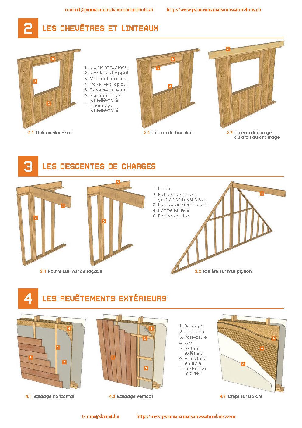 Guide panneaux maison Ossature Bois. com Page_01 (9)
