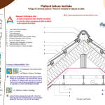 coupes construtions ossature bois complets_Page_41