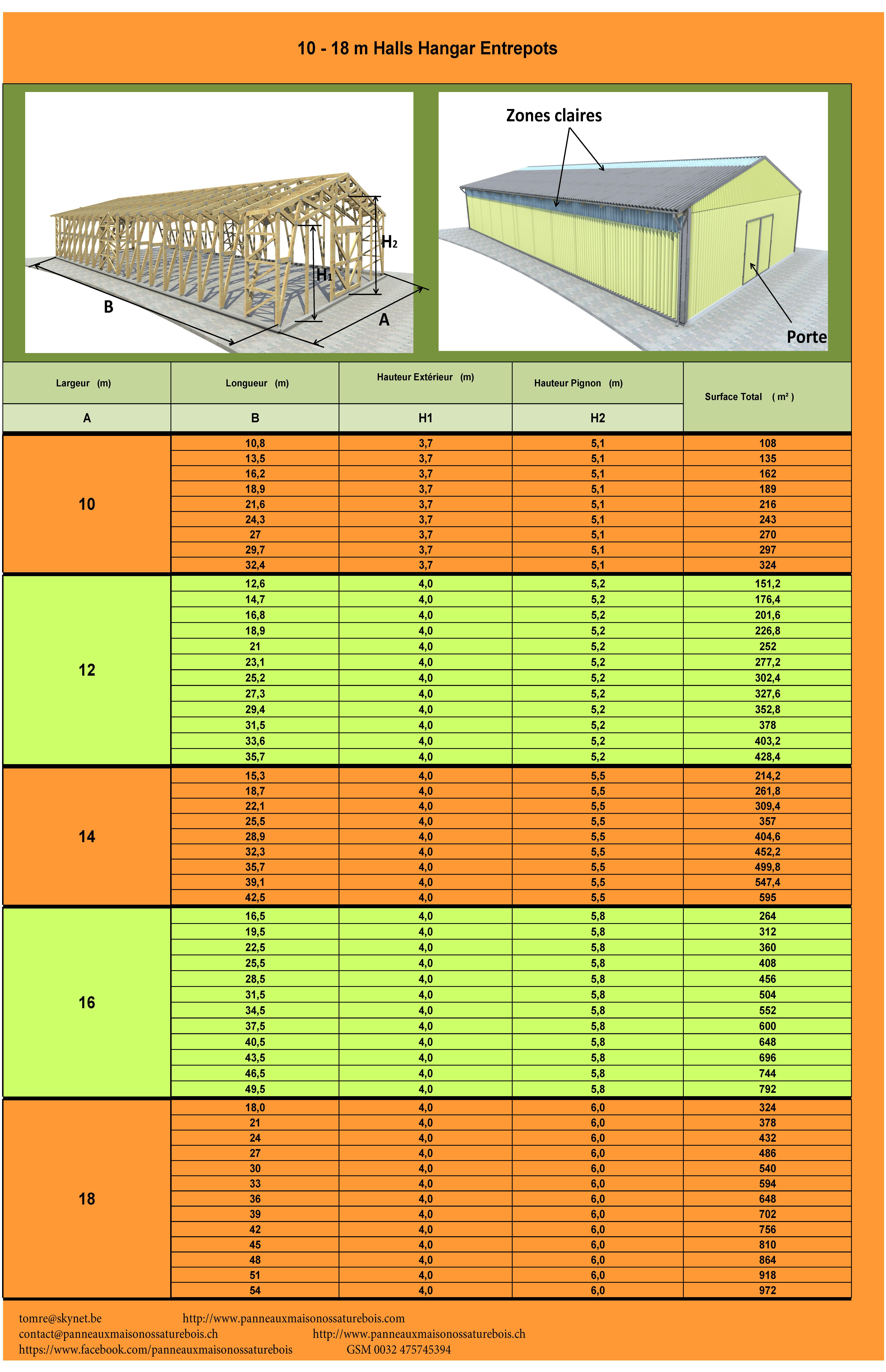 LV Hangar Entrepots Halls 10-18m