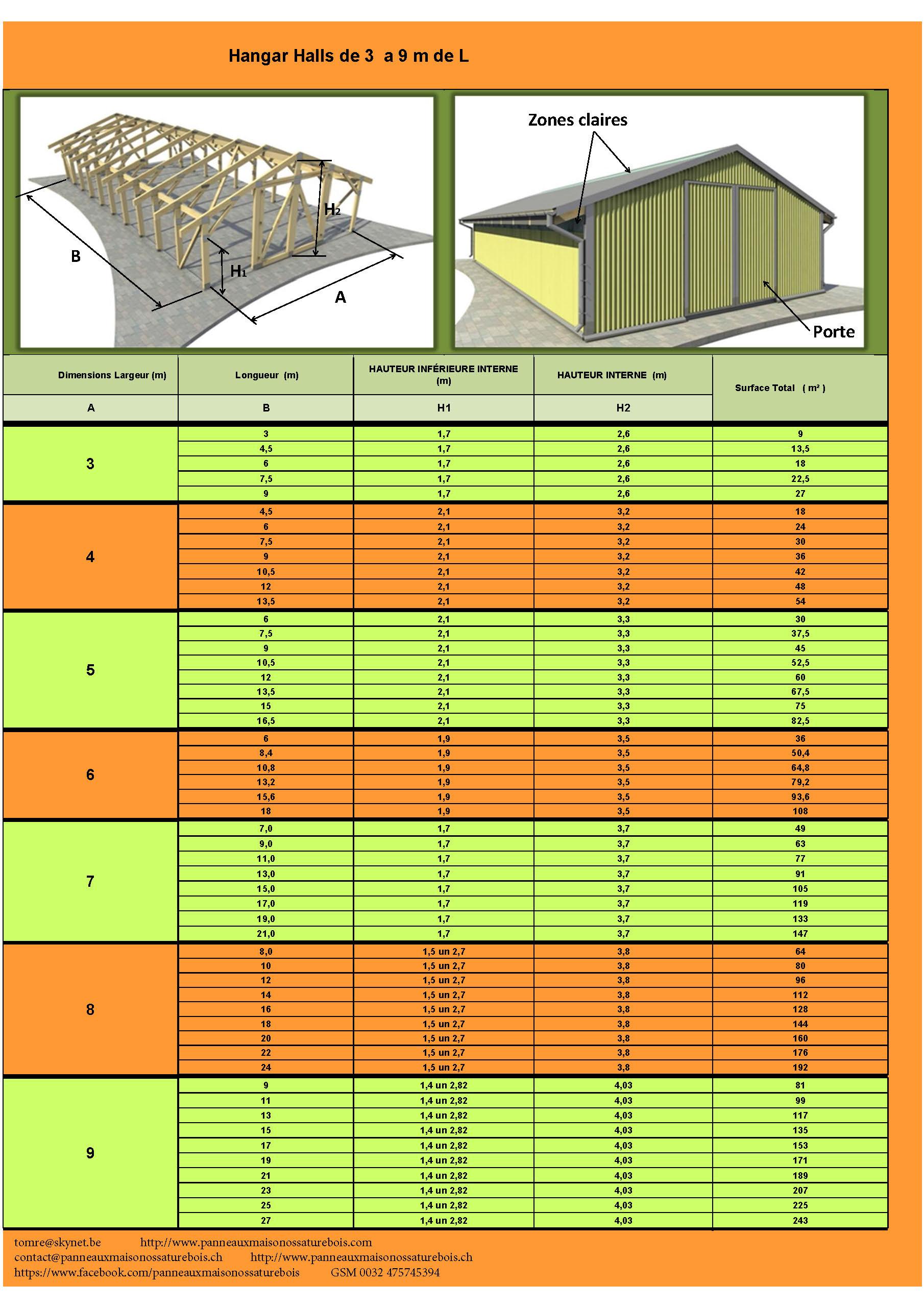 LV Hangar entrepots 3-9m