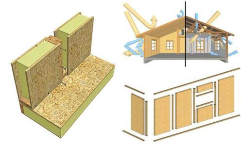 Murs panneaux sips pour maison et extensions