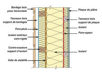 03-ossature-bois-non-porteuses-facades-semi-filantes
